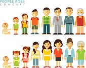 Man and woman aging - baby, child, teenager, young, adult, old