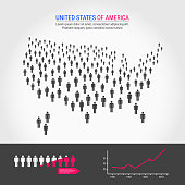 USA People Map. Map of the United States Made Up of a Crowd of People Icons. Background for Presentation - Advertising - Marketing - Poster - Infographic. Population Growth Infographic Elements.