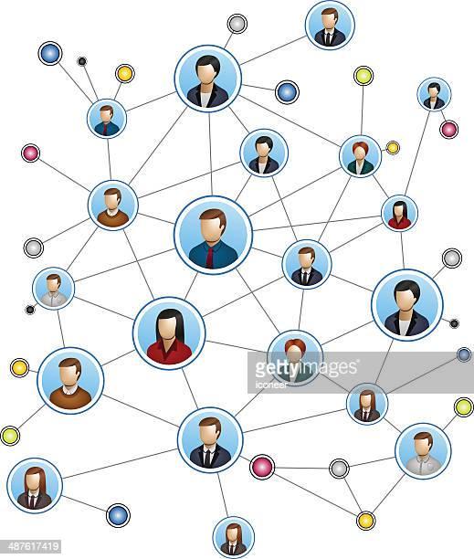 Personnes réseau fond blanc
