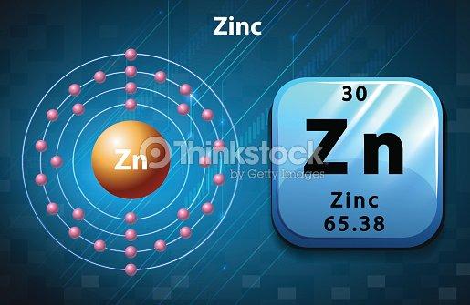 Peoridic symbol electron diagram zinc vector art thinkstock peoridic symbol electron diagram zinc vector art ccuart Images