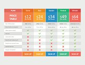 pricing table template for web design and business