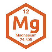 Vector illustrations of the periodic table Magnesium