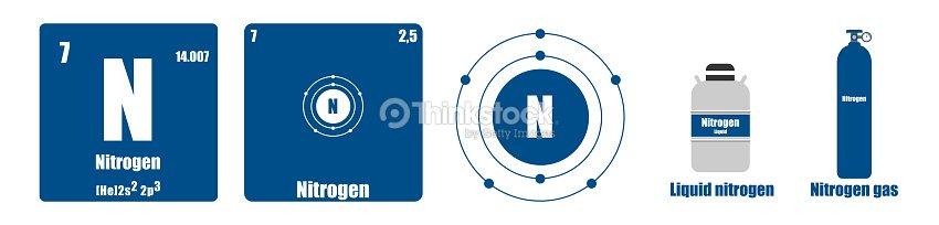 Periodic Table Of Element Group V Nitrogen Vector Art Thinkstock