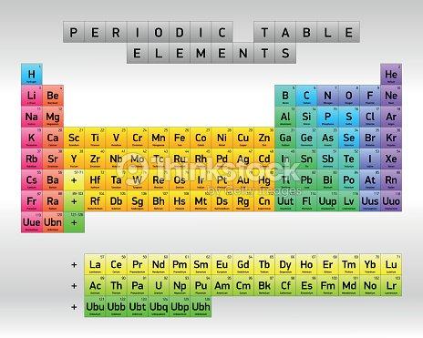 Periodic table of elements vector design vector art thinkstock periodic table of elements vector design vector art urtaz Choice Image