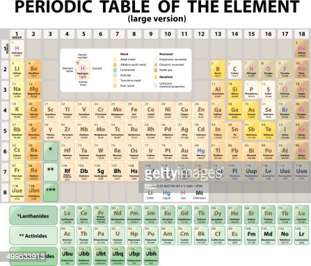 Periodic table of the elements extended vector vector art getty images periodic table of the elements extended vector vector art urtaz Choice Image