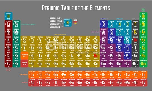 Periodic table of the elements on light grey background vector art periodic table of the elements on light grey background vector art urtaz Choice Image