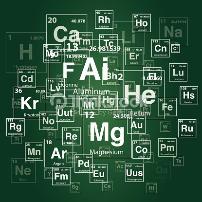 periodic table of the elements vector art - Periodic Table Of Elements Vector