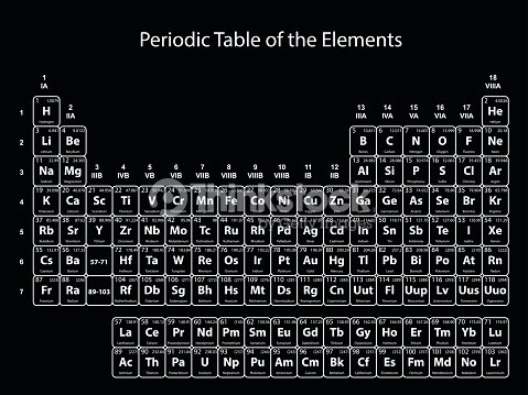 Periodic table of the elements with atomic number symbol and weight periodic table of the elements with atomic number symbol and weight on black background vector urtaz Choice Image