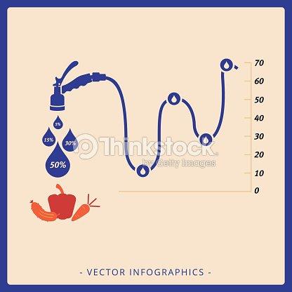Erdöl Nutzung Diagramm Vorlage Vektorgrafik | Thinkstock