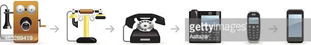 Telefon Evolution-Konzept