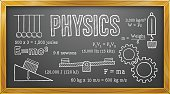 Vector Illustration of Physics on Blackboard. Best for Physics, Science, Education, Research, School, Technology Concept.