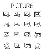 Picture related vector icon set. Well-crafted sign in thin line style with editable stroke. Vector symbols isolated on a white background. Simple pictograms.
