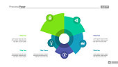Pie chart with five elements. Comparison diagram, graph, layout. Creative concept for infographics, presentation, project, report. Can be used for topics like analysis, statistics