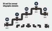 Pipe timeline infographics chart, elements for oil and gas concept. Flat Vector illustration