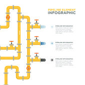 Pipelines infographics template. Pipes and valves. Vector illustration in flat style.
