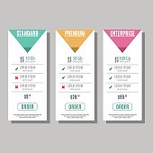 Bright pricing table, banner, order, box, button, list and bullet with plan for website
