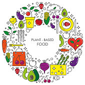 Plant-based food linear concept in circle with thin line icons in bright colors on white background, template with space for text - vector illustration.