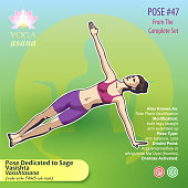 Vector illustration of Yoga Exercises with full text description, names and symbols of the involved chakras. Female figure showing the position of the body, posture or asana in sitting position.