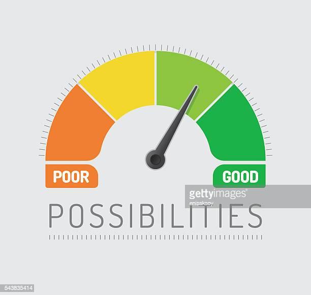 Possibilities Chart