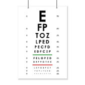 Poster Card of Vision Testing for Ophthalmic Concept Examination Visual Health Care Look Text. Vector illustration of Equipment Optometry