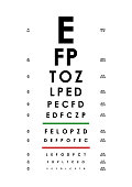 Poster Card of Vision Testing for Ophthalmic Concept Examination Visual Health Care Look Text on a White. Vector illustration of Equipment Optometry