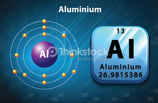 Poster of aluminium atom vector art thinkstock poster of aluminium atom vector art ccuart Image collections