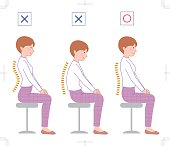 Good posture,bad posture  for the body