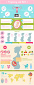Pregnant women. Pregnancy and birth infographic. Healthy food. Infographics elements. set icons food, health care concept. vector  flat illustrations and icon set for your design