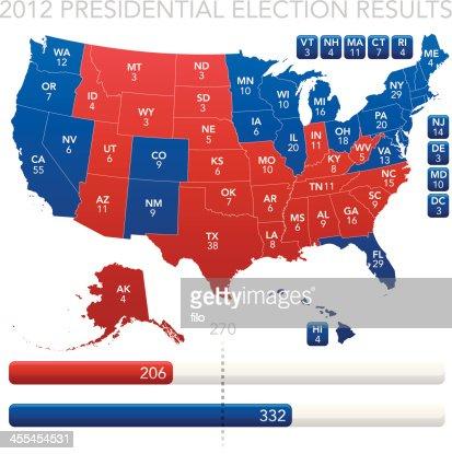 präsidentenwahl usa 2019 ergebnisse