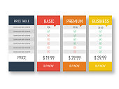 Vector pricing table for websites and applications. Business template in flat style