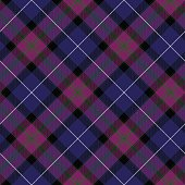 Pride of scotland tartan fabric diagonal texture seamless background.Vector illustration. EPS 10. No transparency. No gradients.