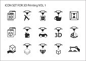 3D Printing concept icon set with various symbols