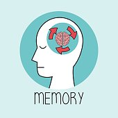 profile human head brain memory vector illustration eps 10