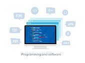 Programming, coding and software concept. Computer  with virtual screens and programs code. Flat vector illustration isolated on white background.