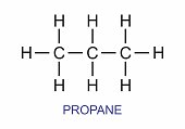 The illustration of the propane structural formula