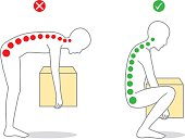 Proper posture to lift a heavy object safely. Illustration about health care.