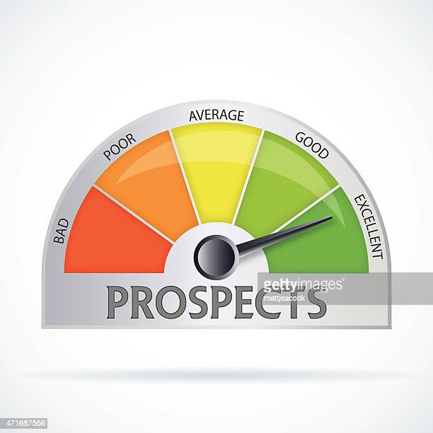 Prospects chart