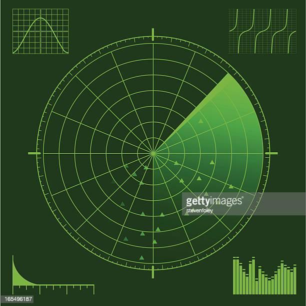 Radar or Sonar Scope