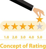 Rating. Rating five stars. The hand holds the star. Flat design, vector illustration, vector.