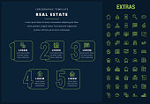 Real estate options infographic template, elements and icons. Infograph includes line icon set with real estate agent, architecture engineering, investment broker, family house, property sale etc.