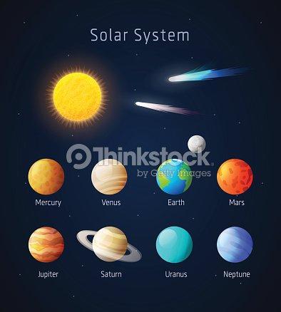 Realista Sistema Solar Objetos Vector Arte vectorial ...