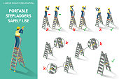 Labor risks prevention about using portable stepladders safely. Isometric style scenes isolated on white background. Vector illustration.