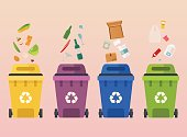 Recycle garbage bins. Waste types segregation recycling: organic, paper, glass waste. Flat design modern vector illustration concept.