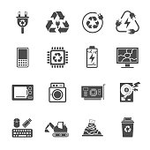 Recycling e-waste garbage, Contains such Icons as Electronic waste, Monitor, Phone, Battery and more.