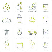 Recycling garbage linear icons set. Waste utilization. Vector illustration.