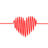 Red heartbeat line in a shape of heart on white background. Vector graph of ECG, or EKG.