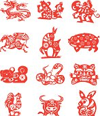 animals are used in the Chinese lunar calendar as symbols of the counting system, eps10 file