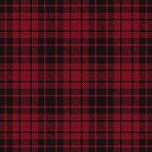 Red tartan pattern background.