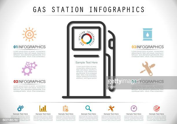 Refueling Station Infographics