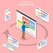 Remarketing flat isometric vector concept. A man pushing an AD on the web page and gets the same advertising banner on all types of devices for internet access.